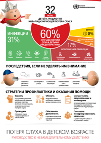 hearing-campaign-2016-infographic-ru