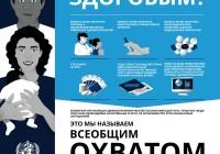 UHC-infografic-ru